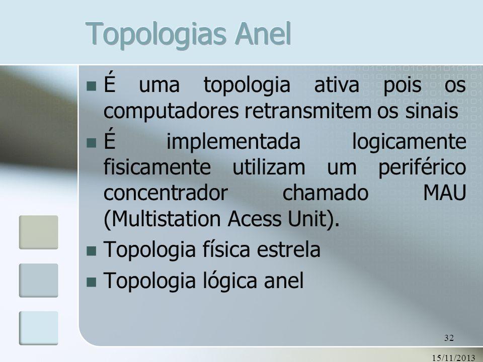15/11/2013 32 É uma topologia ativa pois os computadores retransmitem os sinais É implementada logicamente fisicamente utilizam um periférico concentr