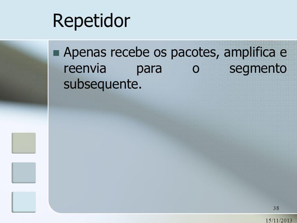 15/11/2013 38 Repetidor Apenas recebe os pacotes, amplifica e reenvia para o segmento subsequente.