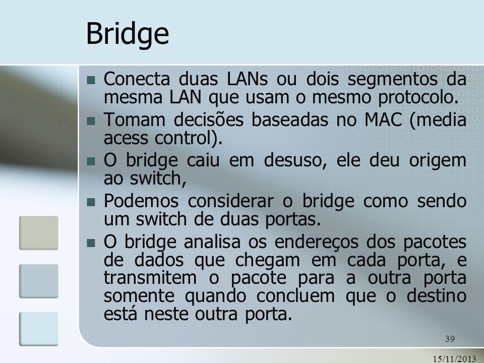 15/11/2013 39 Bridge Conecta duas LANs ou dois segmentos da mesma LAN que usam o mesmo protocolo. Tomam decisões baseadas no MAC (media acess control)