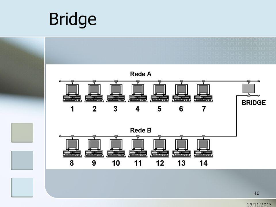 15/11/2013 40 Bridge