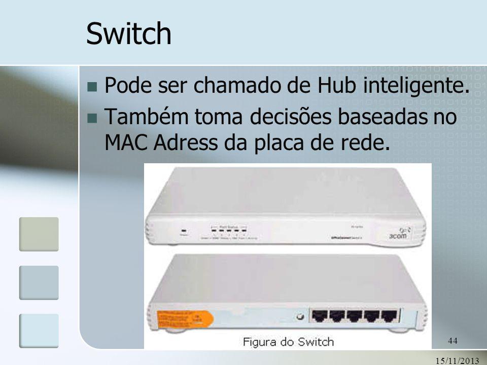 15/11/2013 44 Switch Pode ser chamado de Hub inteligente. Também toma decisões baseadas no MAC Adress da placa de rede.