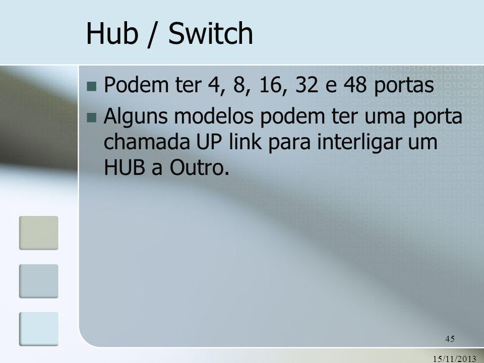 15/11/2013 45 Hub / Switch Podem ter 4, 8, 16, 32 e 48 portas Alguns modelos podem ter uma porta chamada UP link para interligar um HUB a Outro.