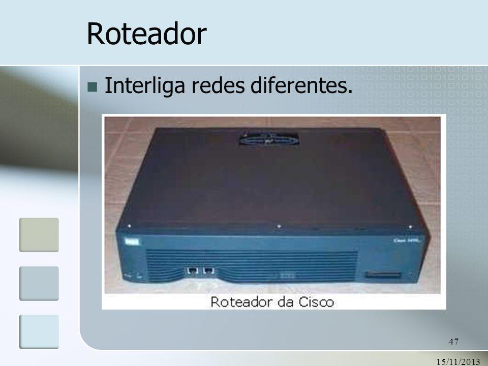 15/11/2013 47 Roteador Interliga redes diferentes.