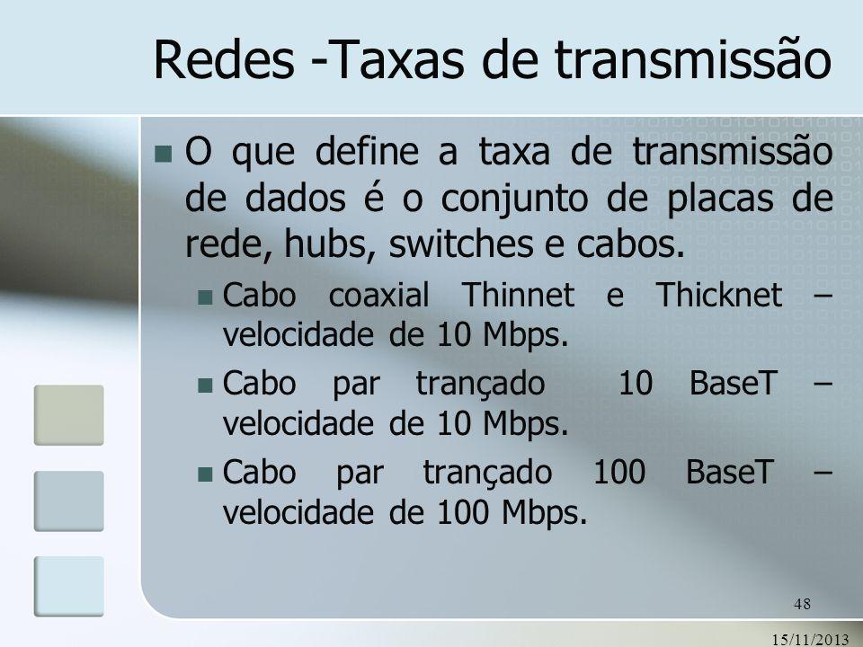 15/11/2013 48 Redes -Taxas de transmissão O que define a taxa de transmissão de dados é o conjunto de placas de rede, hubs, switches e cabos. Cabo coa