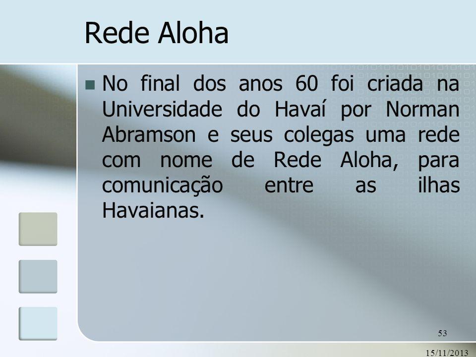 15/11/2013 53 Rede Aloha No final dos anos 60 foi criada na Universidade do Havaí por Norman Abramson e seus colegas uma rede com nome de Rede Aloha,