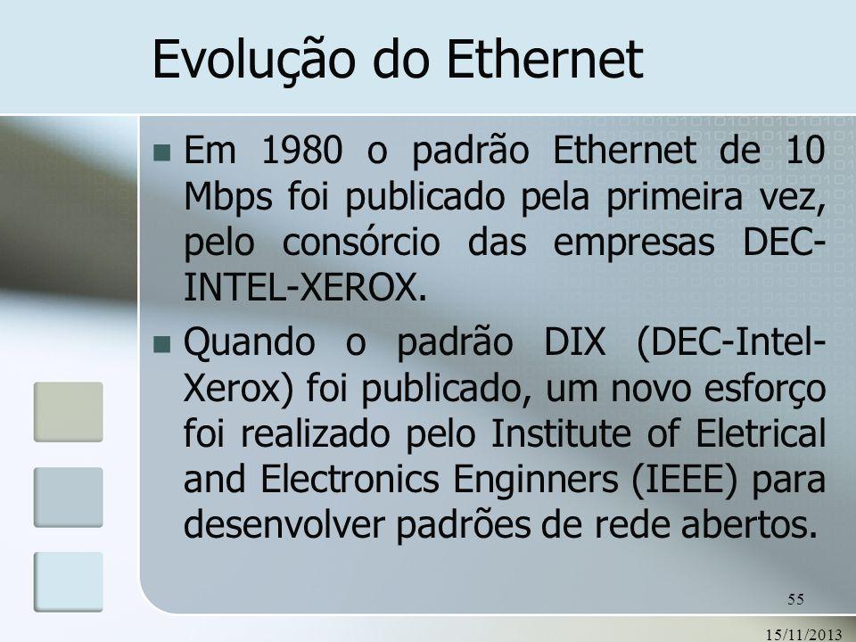 15/11/2013 55 Evolução do Ethernet Em 1980 o padrão Ethernet de 10 Mbps foi publicado pela primeira vez, pelo consórcio das empresas DEC- INTEL-XEROX.