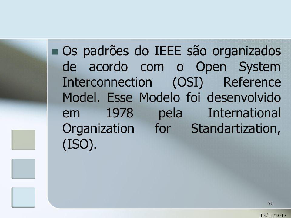 15/11/2013 56 Os padrões do IEEE são organizados de acordo com o Open System Interconnection (OSI) Reference Model. Esse Modelo foi desenvolvido em 19