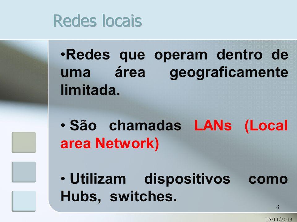15/11/2013 6 Redes que operam dentro de uma área geograficamente limitada. São chamadas LANs (Local area Network) Utilizam dispositivos como Hubs, swi