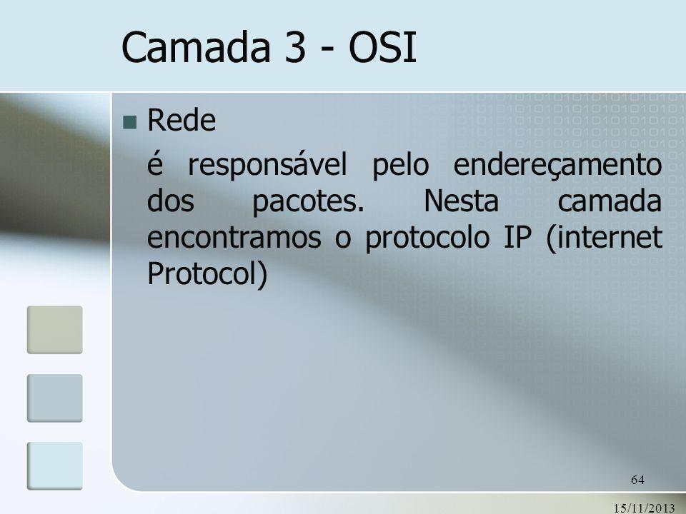 15/11/2013 64 Rede é responsável pelo endereçamento dos pacotes. Nesta camada encontramos o protocolo IP (internet Protocol) Camada 3 - OSI