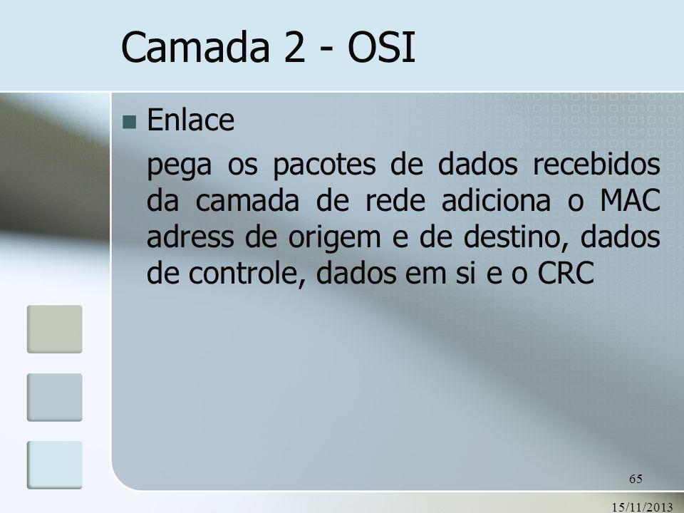 15/11/2013 65 Camada 2 - OSI Enlace pega os pacotes de dados recebidos da camada de rede adiciona o MAC adress de origem e de destino, dados de contro