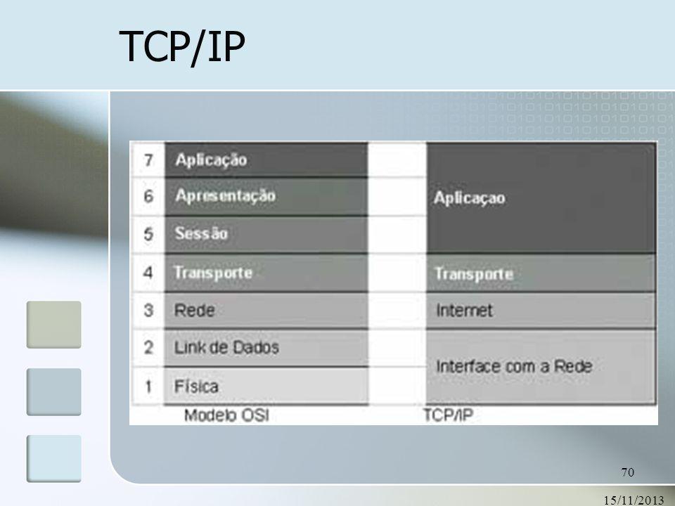 15/11/2013 70 TCP/IP