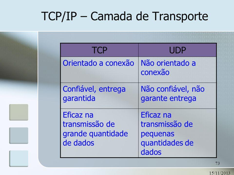 15/11/2013 73 TCP/IP – Camada de Transporte TCPUDP Orientado a conexãoNão orientado a conexão Confiável, entrega garantida Não confiável, não garante