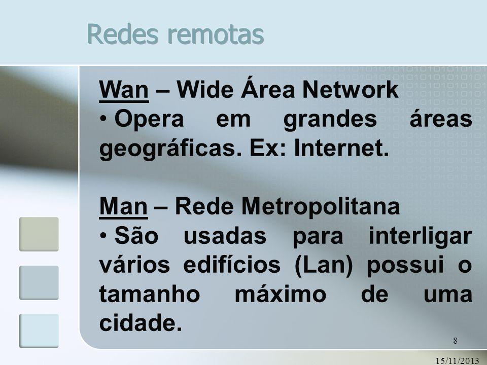 8 Wan – Wide Área Network Opera em grandes áreas geográficas. Ex: Internet. Man – Rede Metropolitana São usadas para interligar vários edifícios (Lan)