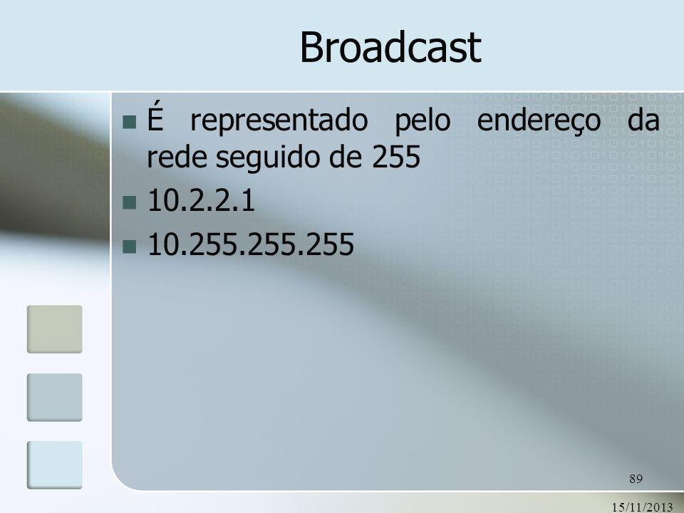 15/11/2013 89 Broadcast É representado pelo endereço da rede seguido de 255 10.2.2.1 10.255.255.255