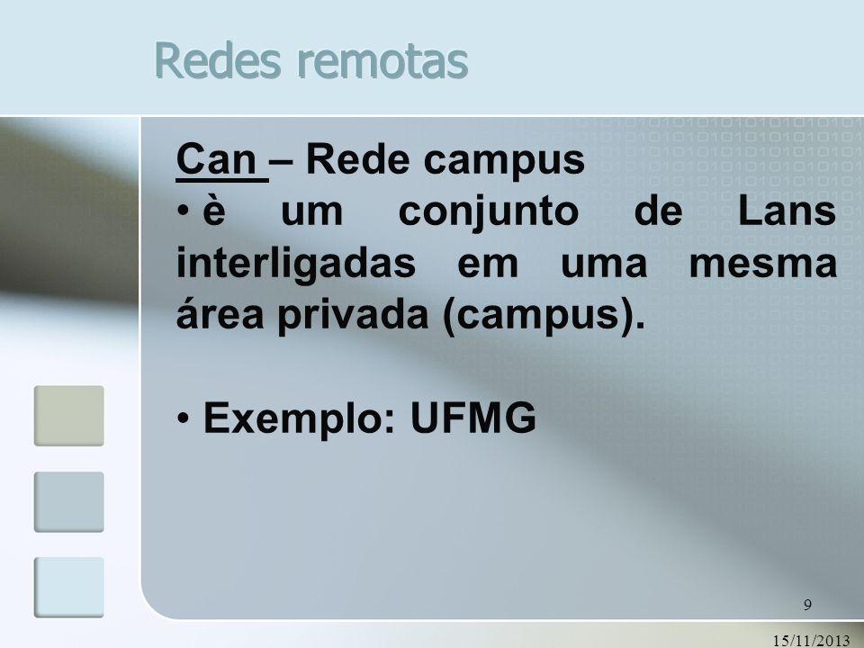 15/11/2013 9 Can – Rede campus è um conjunto de Lans interligadas em uma mesma área privada (campus). Exemplo: UFMG