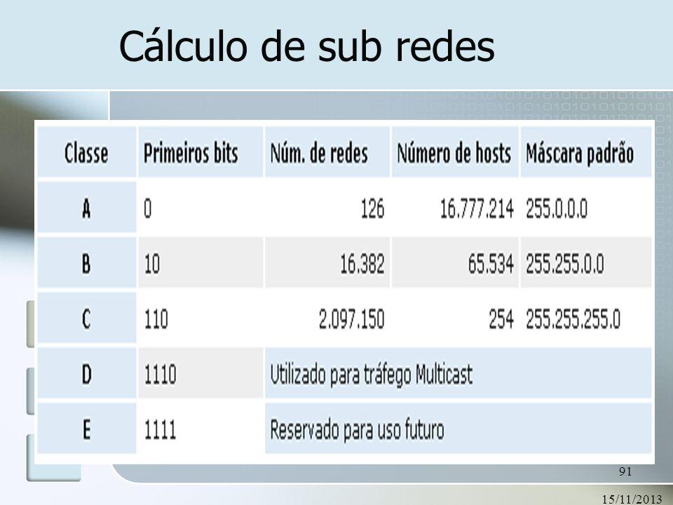 15/11/2013 91 Cálculo de sub redes