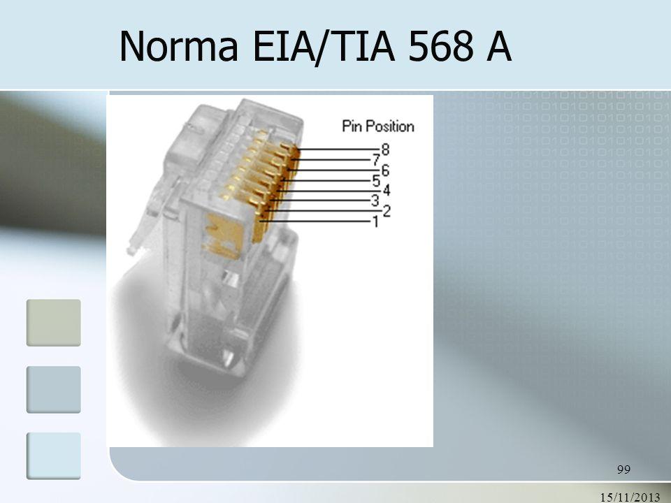 15/11/2013 99 Norma EIA/TIA 568 A