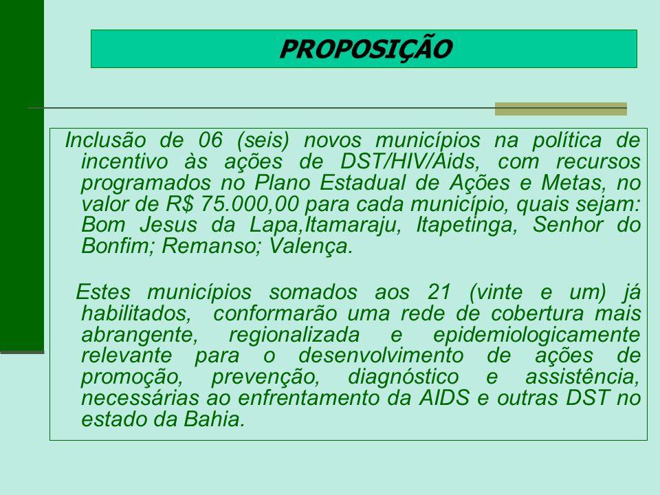 PROPOSIÇÃO Inclusão de 06 (seis) novos municípios na política de incentivo às ações de DST/HIV/Aids, com recursos programados no Plano Estadual de Açõ
