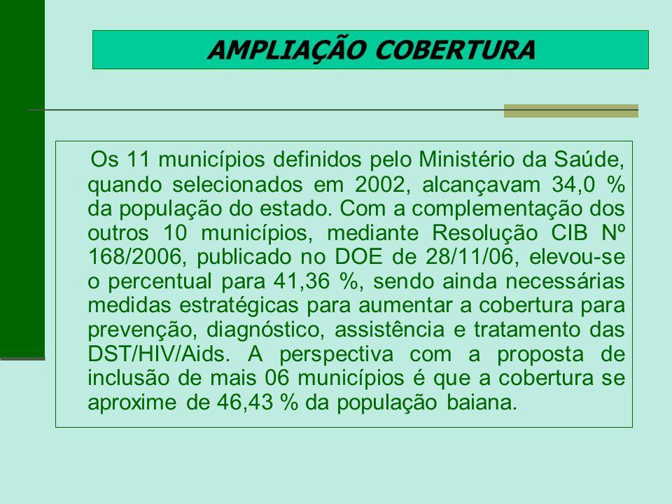AMPLIAÇÃO COBERTURA Os 11 municípios definidos pelo Ministério da Saúde, quando selecionados em 2002, alcançavam 34,0 % da população do estado. Com a
