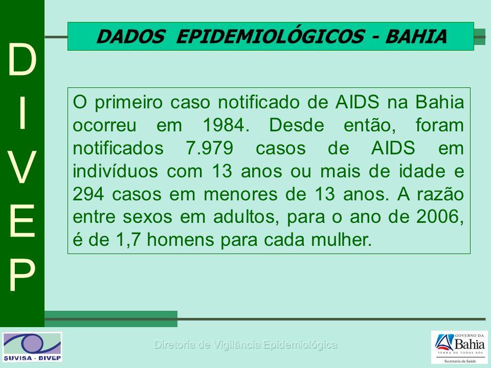 DIVEPDIVEP DADOS EPIDEMIOLÓGICOS - BAHIA O primeiro caso notificado de AIDS na Bahia ocorreu em 1984. Desde então, foram notificados 7.979 casos de AI