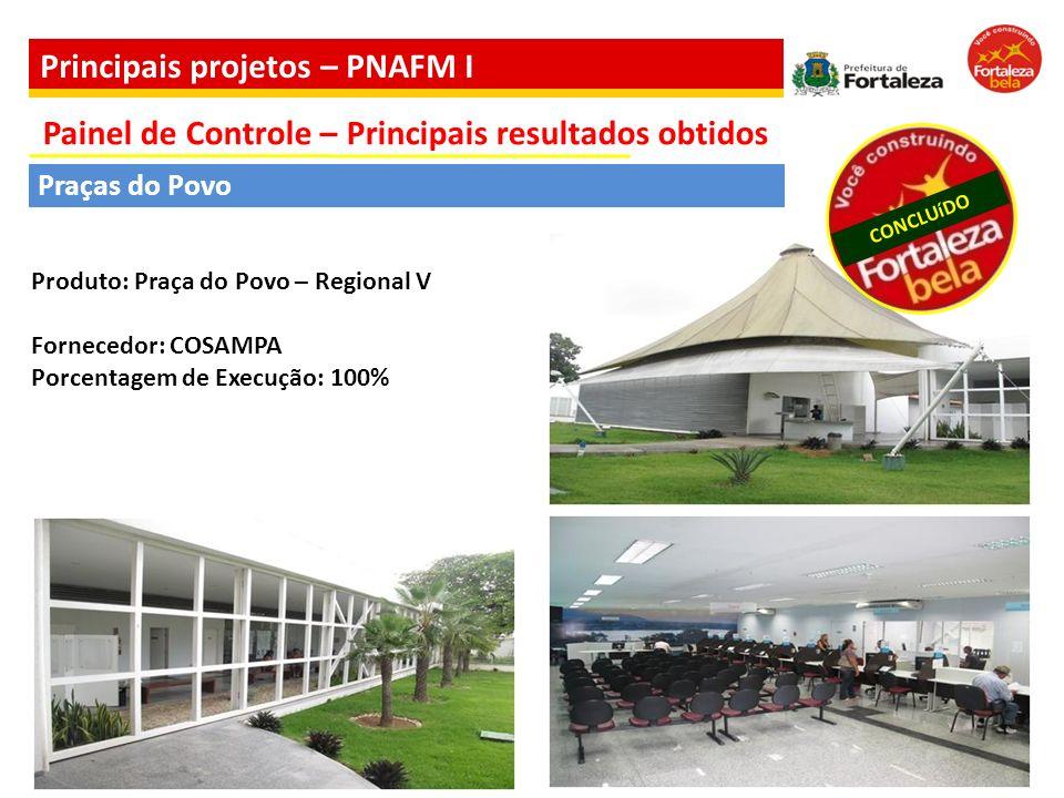 Produto: Praça do Povo – Regional V Fornecedor: COSAMPA Porcentagem de Execução: 100% Praças do Povo CONCLUíDO Painel de Controle – Principais resulta