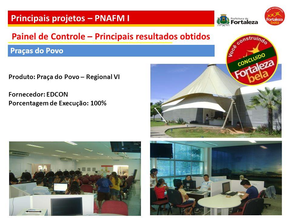 Produto: Praça do Povo – Regional VI Fornecedor: EDCON Porcentagem de Execução: 100% Praças do Povo CONCLUíDO Painel de Controle – Principais resultad