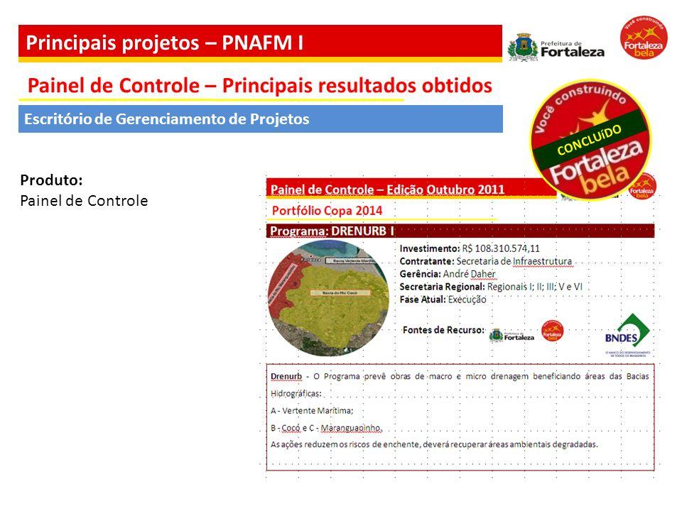 Produto: Painel de Controle Escritório de Gerenciamento de Projetos CONCLUíDO Painel de Controle – Principais resultados obtidos Principais projetos –