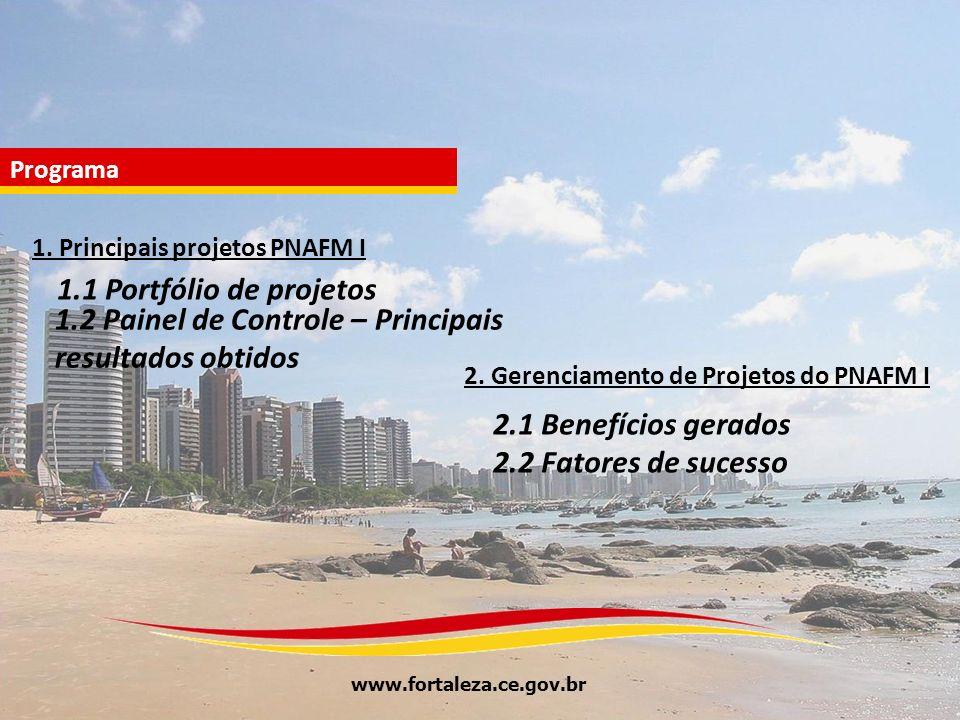 www.fortaleza.ce.gov.br Programa 1. Principais projetos PNAFM I 1.1 Portfólio de projetos 1.2 Painel de Controle – Principais resultados obtidos 2. Ge