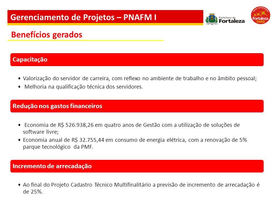 Gerenciamento de Projetos – PNAFM I Capacitação Valorização do servidor de carreira, com reflexo no ambiente de trabalho e no âmbito pessoal; Melhoria