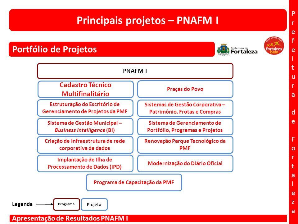 Investimento: R$ 7.989.612,00 Contratante: PNAFM Gerência: Francisco Ivan Oliveira Público-alvo: Todas as Secretarias Municipais Fase Atual: 1ª etapa (aquisição de equipamentos de informática) concluída.