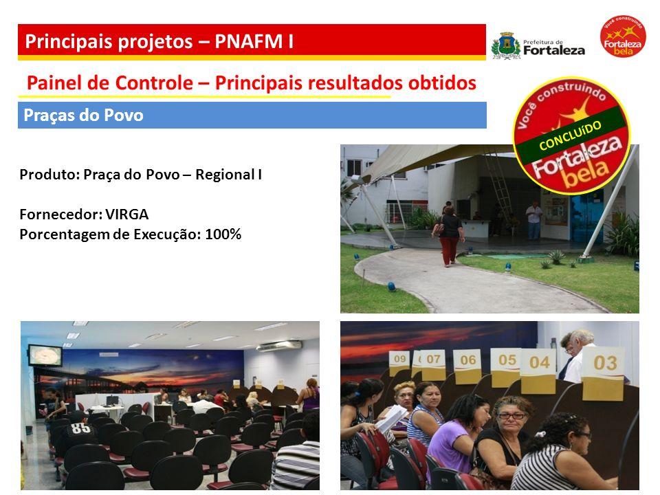 Produto: Praça do Povo – Regional I Fornecedor: VIRGA Porcentagem de Execução: 100% Praças do Povo CONCLUíDO Painel de Controle – Principais resultado