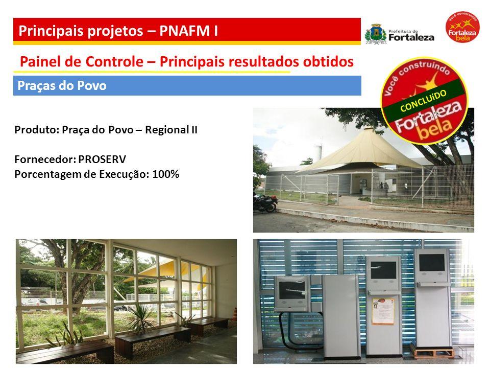 Produto: Praça do Povo – Regional II Fornecedor: PROSERV Porcentagem de Execução: 100% Praças do Povo CONCLUíDO Painel de Controle – Principais result