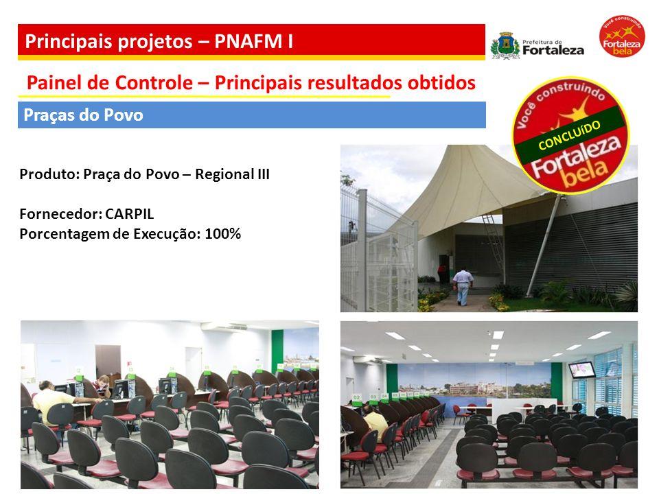 Produto: Praça do Povo – Regional III Fornecedor: CARPIL Porcentagem de Execução: 100% Praças do Povo CONCLUíDO Painel de Controle – Principais result