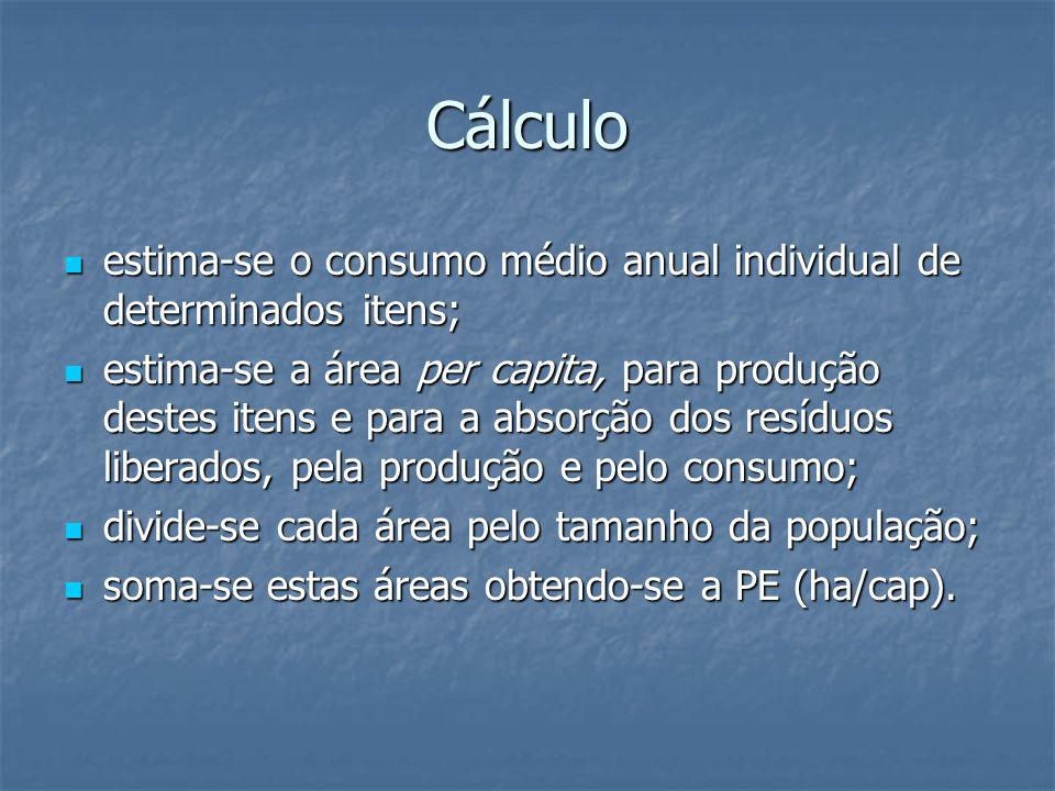 Cálculo estima-se o consumo médio anual individual de determinados itens; estima-se o consumo médio anual individual de determinados itens; estima-se
