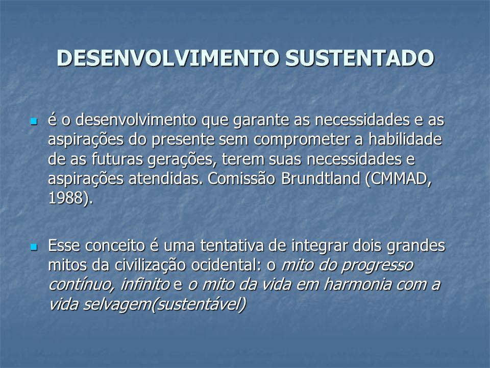 DESENVOLVIMENTO SUSTENTADO é o desenvolvimento que garante as necessidades e as aspirações do presente sem comprometer a habilidade de as futuras gera