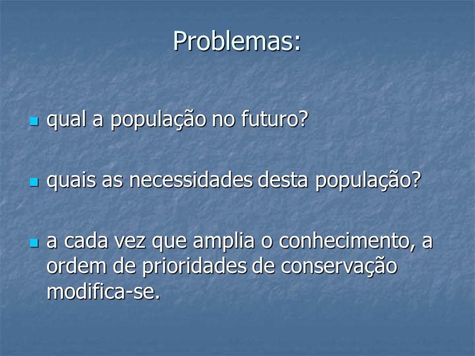 Problemas: qual a população no futuro? qual a população no futuro? quais as necessidades desta população? quais as necessidades desta população? a cad