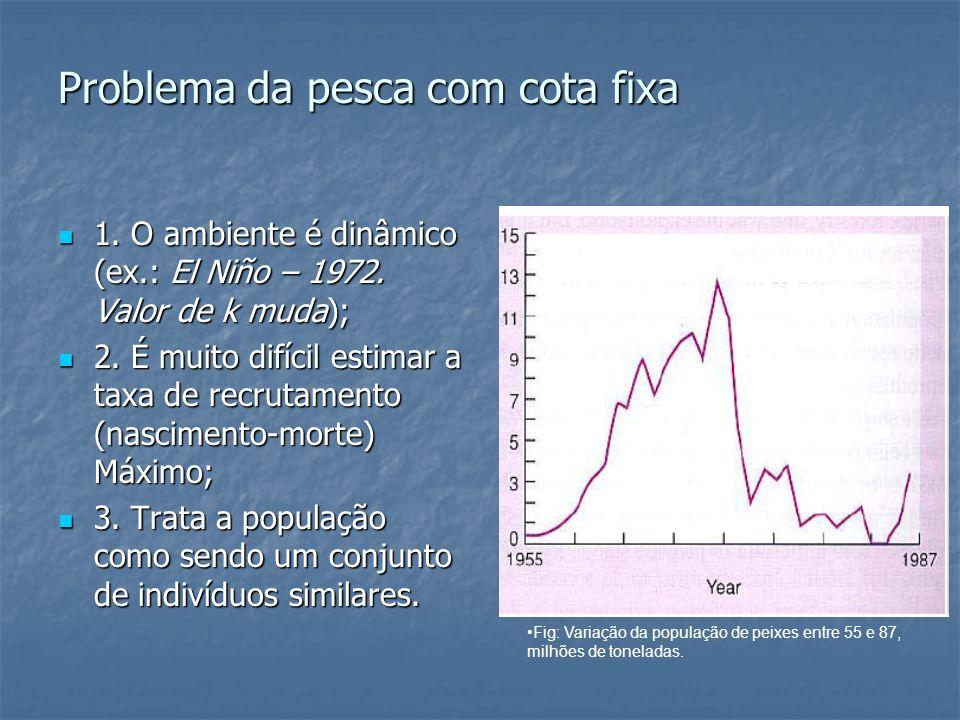 Problema da pesca com cota fixa 1. O ambiente é dinâmico (ex.: El Niño – 1972. Valor de k muda); 1. O ambiente é dinâmico (ex.: El Niño – 1972. Valor