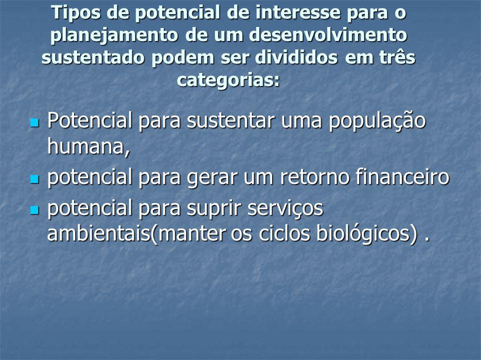 Tipos de potencial de interesse para o planejamento de um desenvolvimento sustentado podem ser divididos em três categorias: Potencial para sustentar