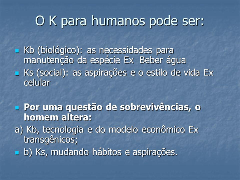 O K para humanos pode ser: Kb (biológico): as necessidades para manutenção da espécie Ex Beber água Kb (biológico): as necessidades para manutenção da