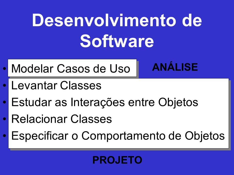 Linguagem de Modelagem Unificada - UML Havia várias linguagens gráficas de modelagem de software Jacobson, Booch e Rumbaugh criaram a UML (Modelo universal) Foi desenvolvida a ferramenta CASE Rose, da Rational (empresa dos criadores da UML)