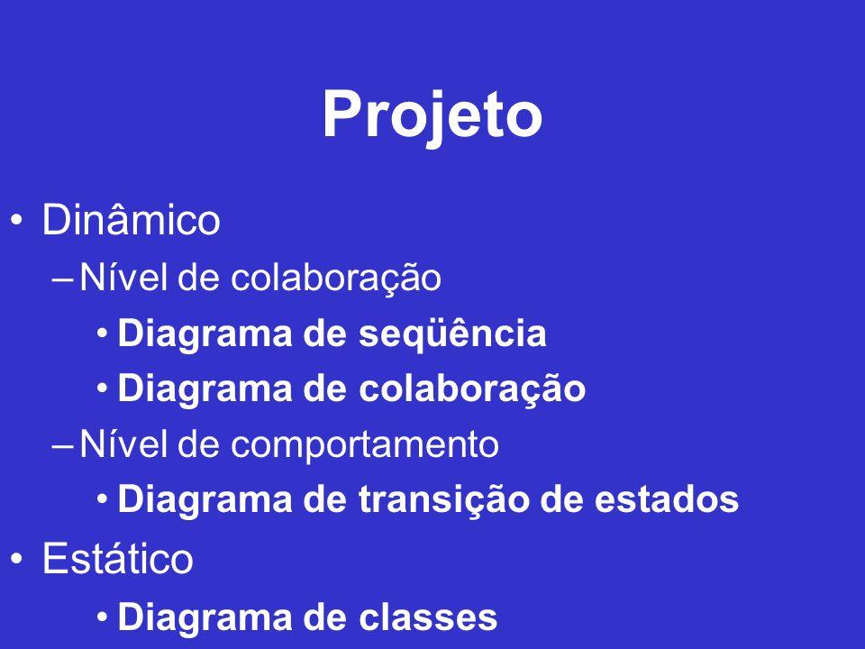 Modelo de Casos de Uso Captura os usos ou aplicações completas do sistema.
