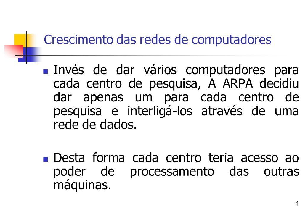 4 Invés de dar vários computadores para cada centro de pesquisa, A ARPA decidiu dar apenas um para cada centro de pesquisa e interligá-los através de
