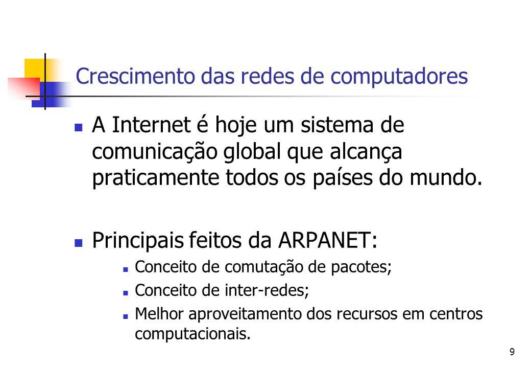 9 Crescimento das redes de computadores A Internet é hoje um sistema de comunicação global que alcança praticamente todos os países do mundo. Principa