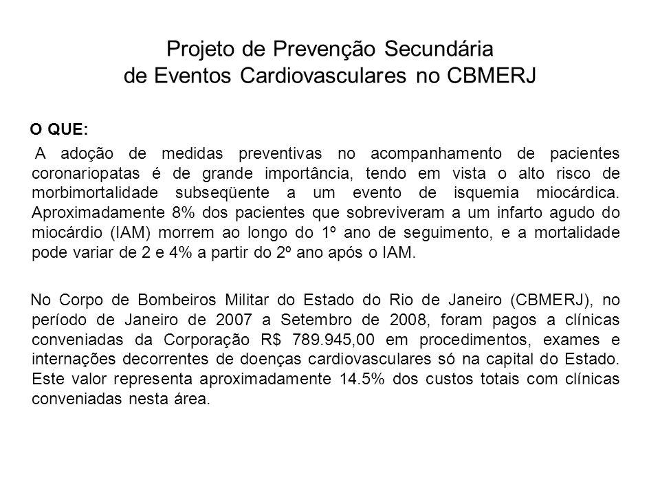 Projeto de Prevenção Secundária de Eventos Cardiovasculares no CBMERJ QUEM A equipe constituída pelos peritos do CPMSO em consonância com o Serviço de Cardiologia das Policlínicas e HCAP.