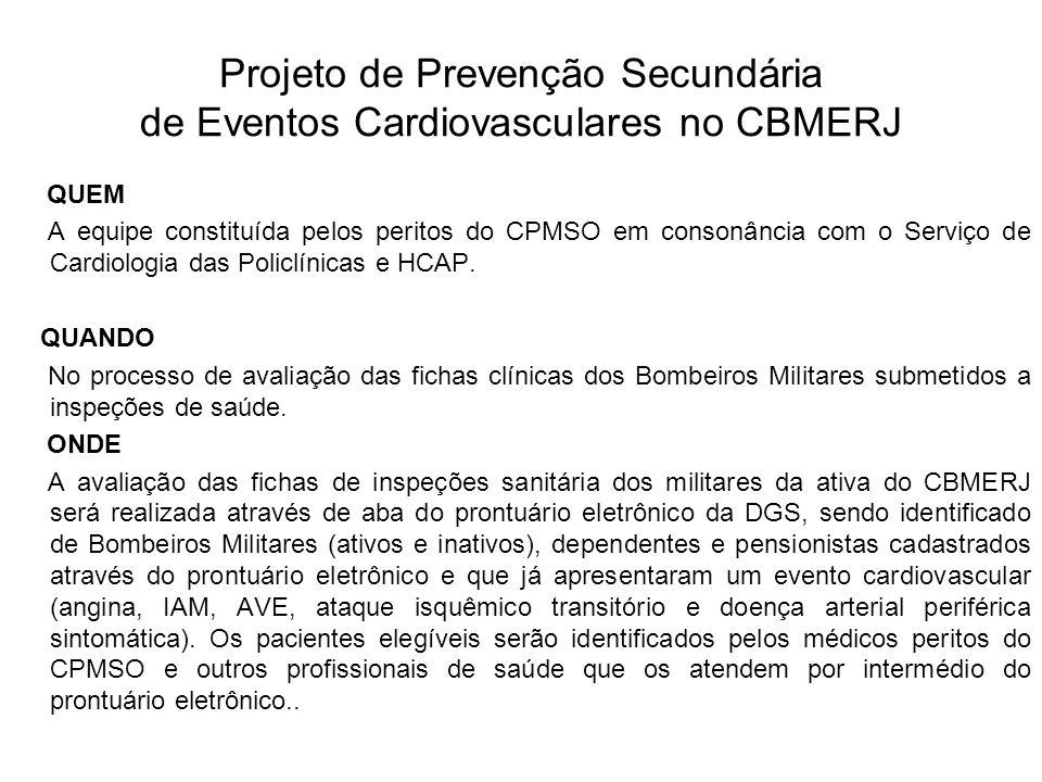 Projeto de Prevenção Secundária de Eventos Cardiovasculares no CBMERJ QUEM A equipe constituída pelos peritos do CPMSO em consonância com o Serviço de