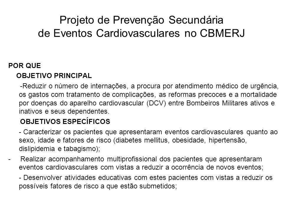 Projeto de Prevenção Secundária de Eventos Cardiovasculares no CBMERJ Avaliar a eficiência e efetividade das medidas educativas e do acompanhamento multidisciplinar destes pacientes; - Reduzir a reincidência de angina, infarto agudo do miocárdio (IAM), acidente vascular encefálico (AVE) e complicações de doença arterial periférica; Reduzir gastos com procedimentos invasivos para diagnóstico e tratamento das complicações (angioplastia, revascularização miocárdica, tomografia, ressonância nuclear magnética, arteriografia cerebral e periférica, cirurgias vasculares e amputações); - Reduzir internações por DCV reincidente ou suas complicações; - Reduzir licenças e reformas por DCV; - Induzir e estimular uma cultura de promoção da saúde entre os BM e seus dependentes, além de líderes na área da saúde da Corporação; - Propor a instalação de mecanismos de identificação de grupos de risco pelo Centro de Perícias Médicas e Saúde Ocupacional;