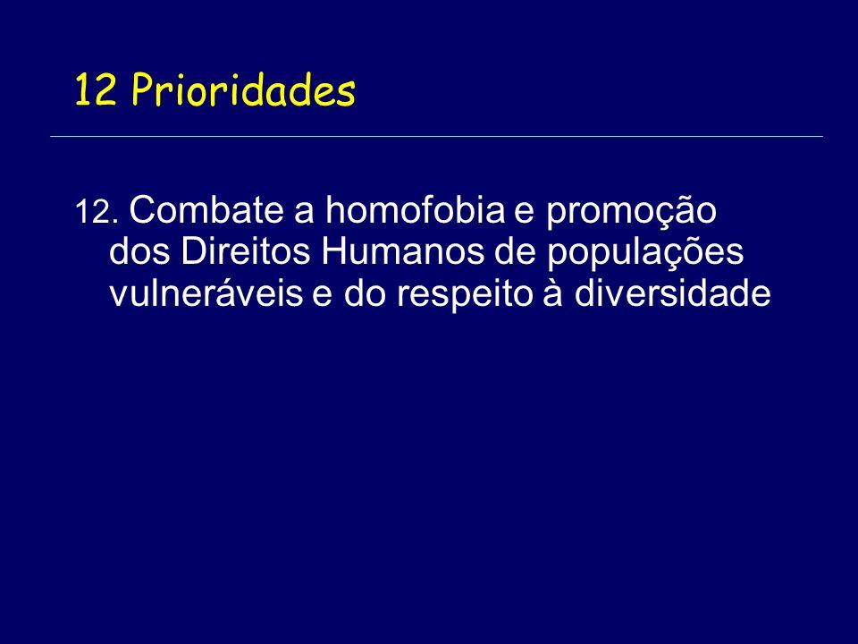 12. Combate a homofobia e promoção dos Direitos Humanos de populações vulneráveis e do respeito à diversidade 12 Prioridades