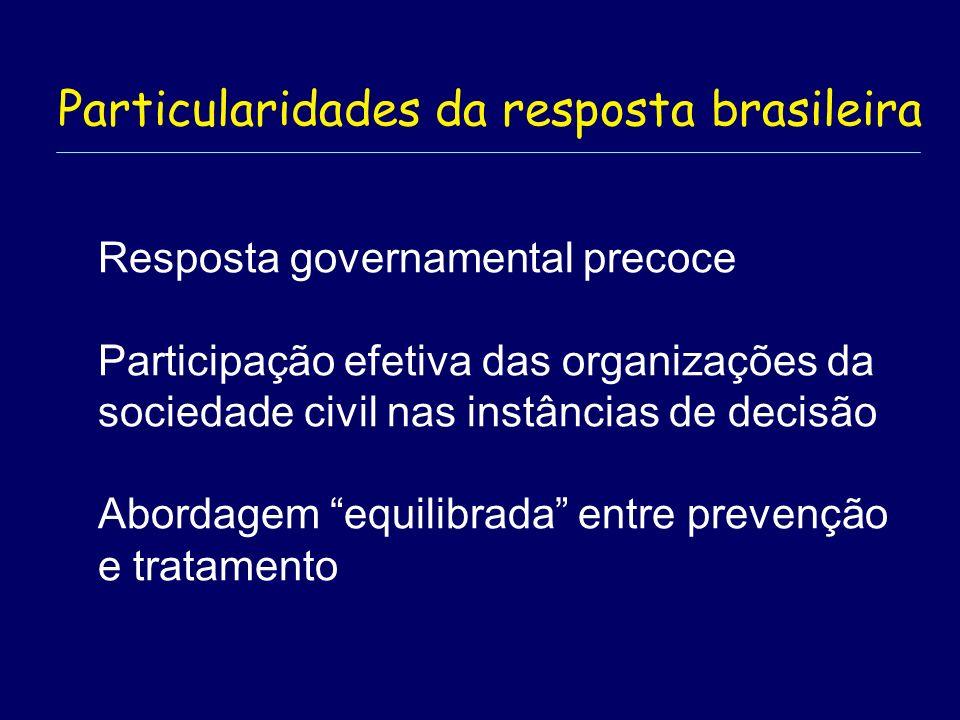 Particularidades da resposta brasileira Resposta governamental precoce Participação efetiva das organizações da sociedade civil nas instâncias de decisão Abordagem equilibrada entre prevenção e tratamento