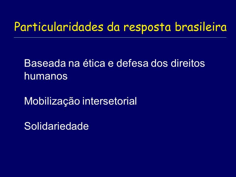 Particularidades da resposta brasileira Baseada na ética e defesa dos direitos humanos Mobilização intersetorial Solidariedade