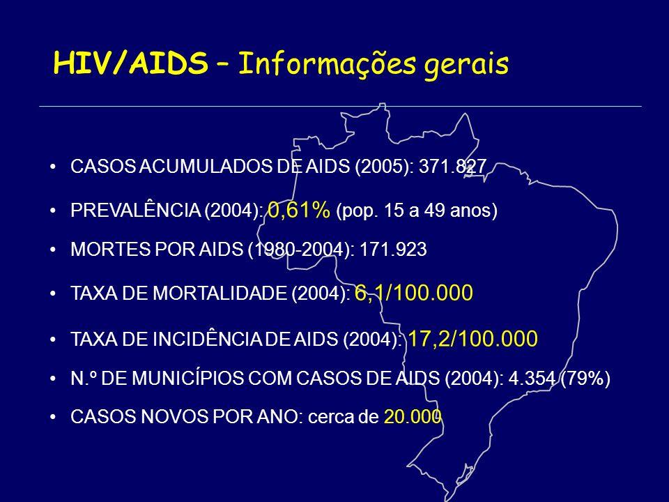 CASOS ACUMULADOS DE AIDS (2005): 371.827 PREVALÊNCIA (2004): 0,61% (pop.